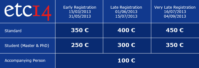etc14 pricing table